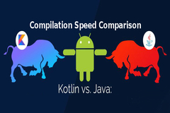 A Comparison of Compilation Speed of Kotlin Vs JAVA