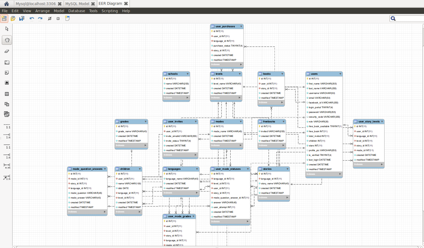 How to autogenerate er diagrams of database from mysql a wizard will be open and it will generate the er diagram for you pooptronica Image collections