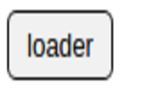 How to create Dynamic Content load on click using JQuery?