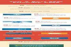 Top 5 SEO Friendly CMS a Web Developer Should Choose