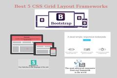 Best 5 CSS Grid Layout Frameworks Web Designers Should Use