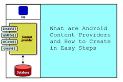 What are Android Content Providers and How to Create in Easy Steps