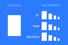 Automatic icon resizing plugin for Cordova: Phonegap