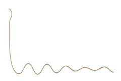 How to make a chocolate ripple effect in illustrator?