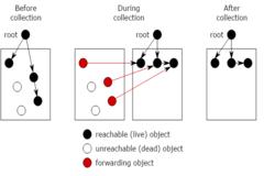 How to Find JavaScript Leak in Node.Js