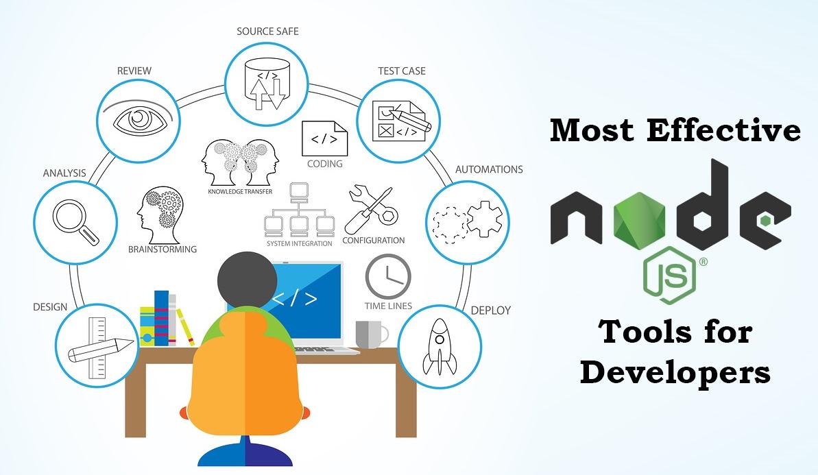 Top 15 Effective Node Js Tools Web Developers Shouldn't Miss