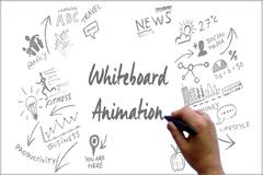 Timesaving Graphic Design Hacks to Create a Wonderful Animated Video