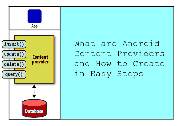 Android contentresolver query limit