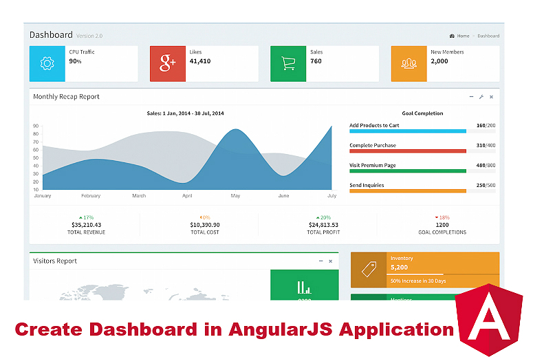 4 Quick Steps to Create Dashboard in AngularJS Application