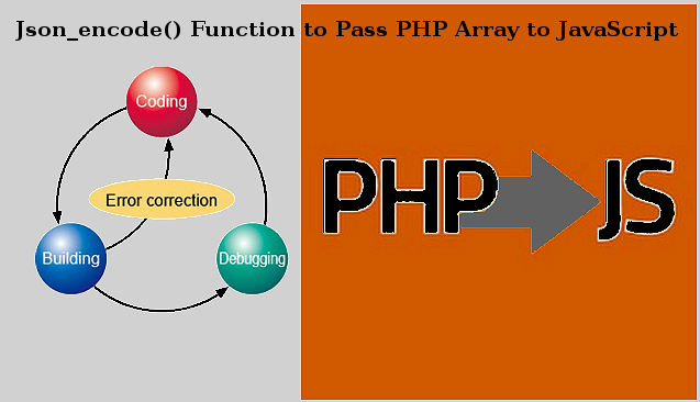 How to Use Json_encode() Function to Pass PHP Array to JavaScript?