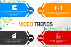 How to Make Your Brand Go Viral with Awesome Videos